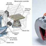 Prius AC Repair compressor